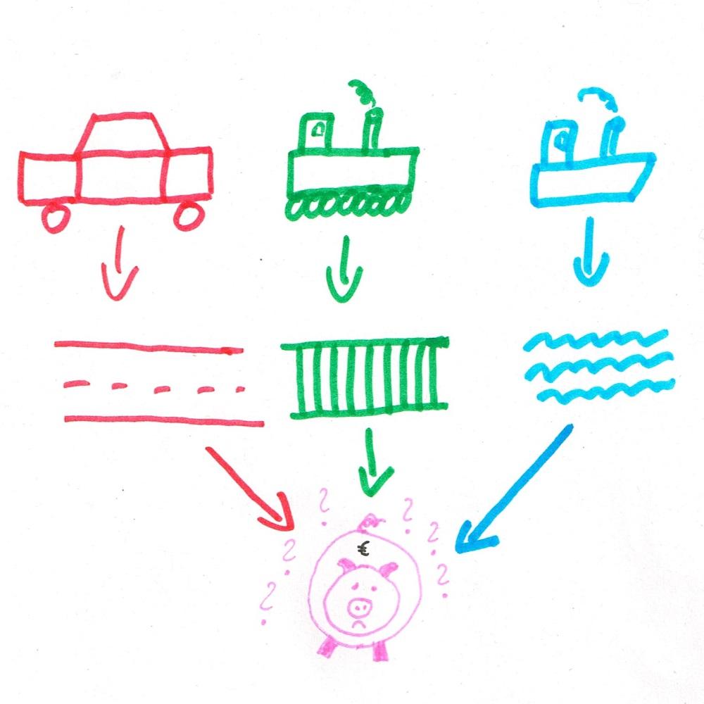 Bundesverkehrswegeplan Zeichnung