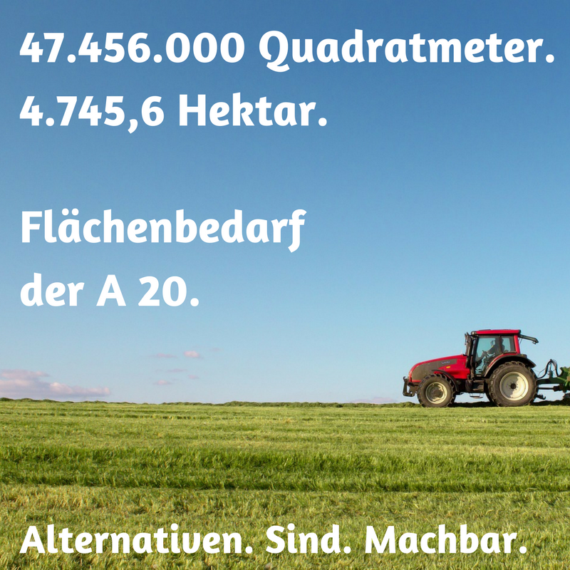 47.456.000 Quadratmeter. A 20 nie Facebook