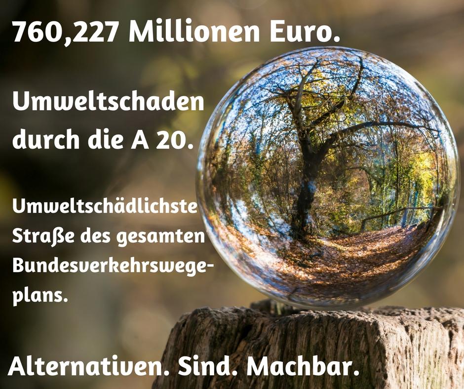 760,227 Millionen Euro. A 20 nie Facebook